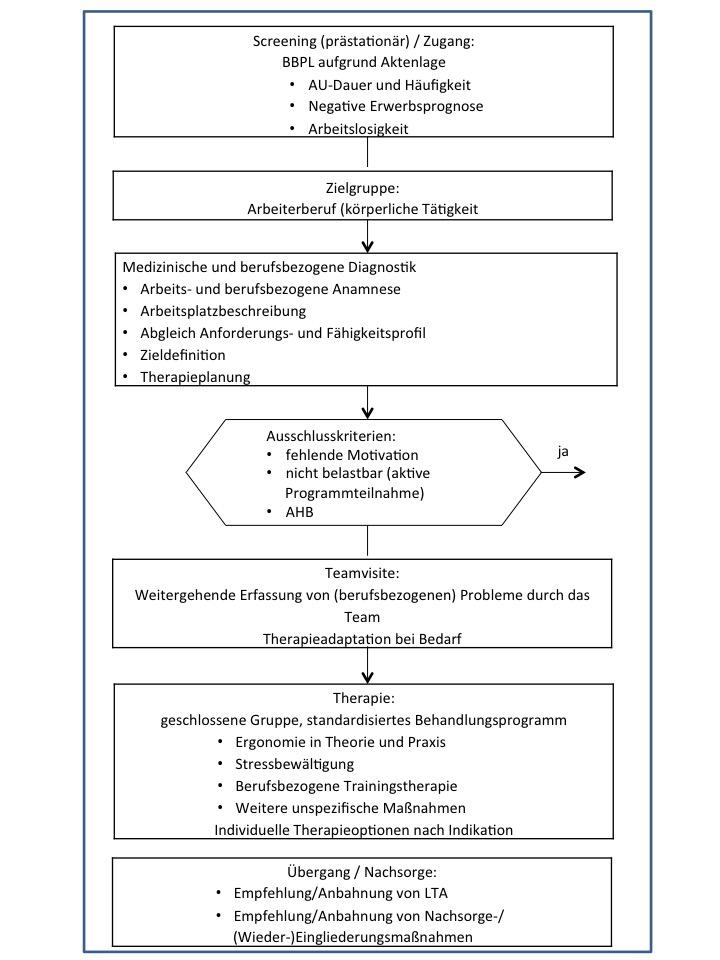 salzetalklinik bad salzuflen orthopädie